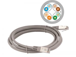 Patch-cord S/FTP cat.6A LSZH 3m